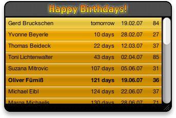 Birthdays Widget for Mac