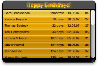 Birthdays Widget for Mac